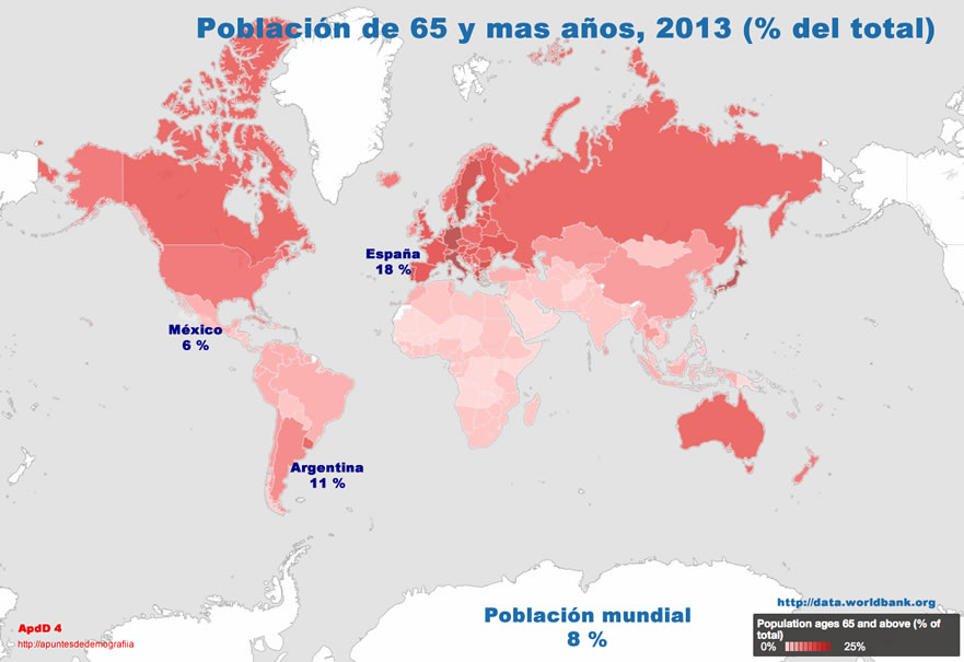 Datos del Banco Mundial, extraídos del sitio  http://data.worldbank.org/indicator/SP.POP.65UP.TO.ZS (1/5/2014)